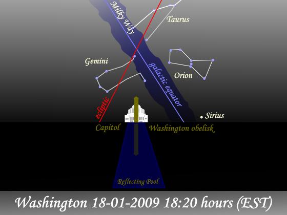 Winter solstice alignment