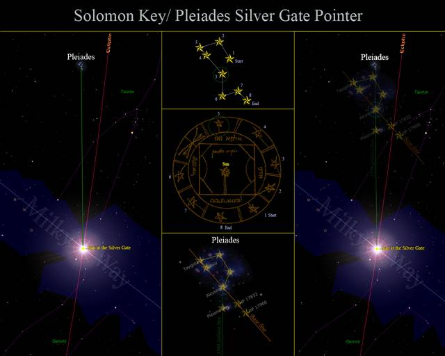Welcome To The Key Of Solomon
