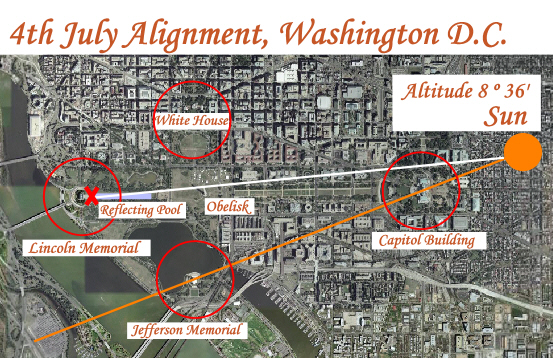 Welcome to The Key of Solomon on map of dc city, map of dc mason, map of dc comics,