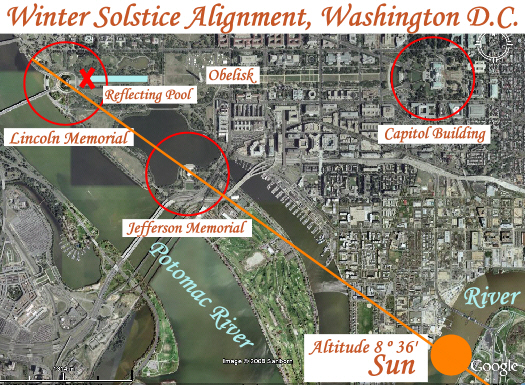 Winter solstice alignment